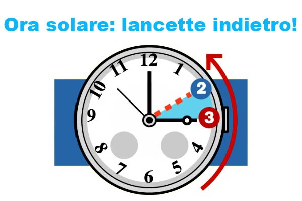 Arriva l'ora solare 2018, nella notte lancette indietro di 60 minuti