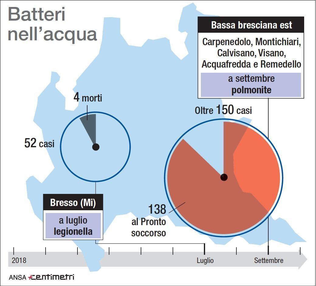 Image result for legionella casi mappa